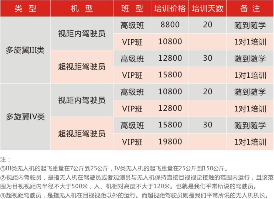 无人机培训价格表.jpg
