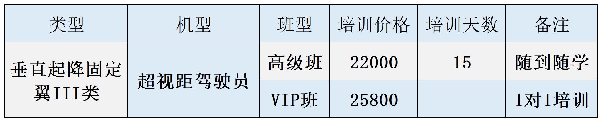 工作簿3_A1F3.png